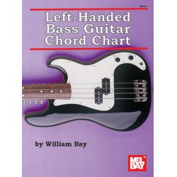 Left-Handed Bass Guitar Chord Chart (William Bay) Könyvek Könyv William Bay